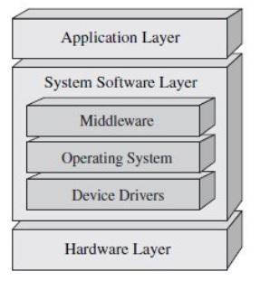 Quectel Ec25 Hardware Design